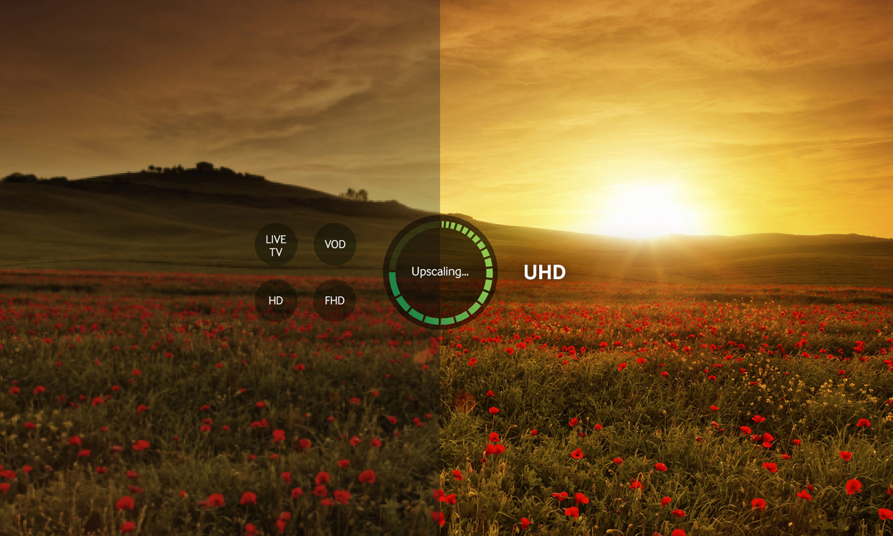 Upscaling w telewizorze Samsung UE55KU6000