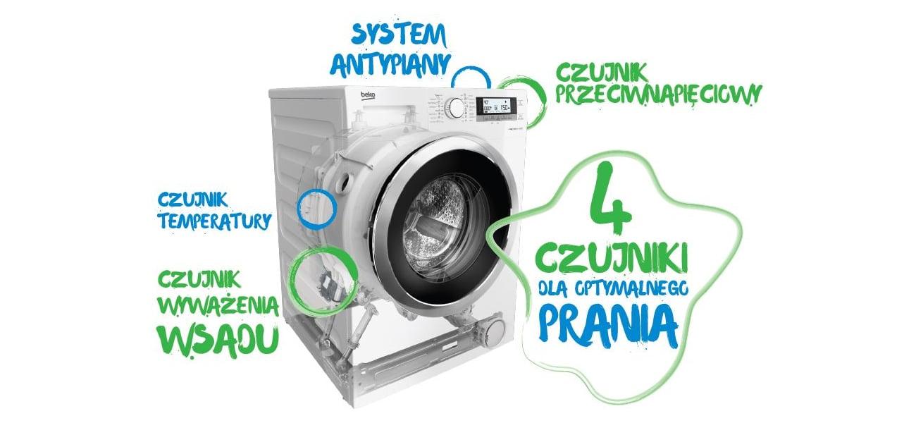 elektroniczny system wyważenia wsadu w pralce beko WRE6501B0