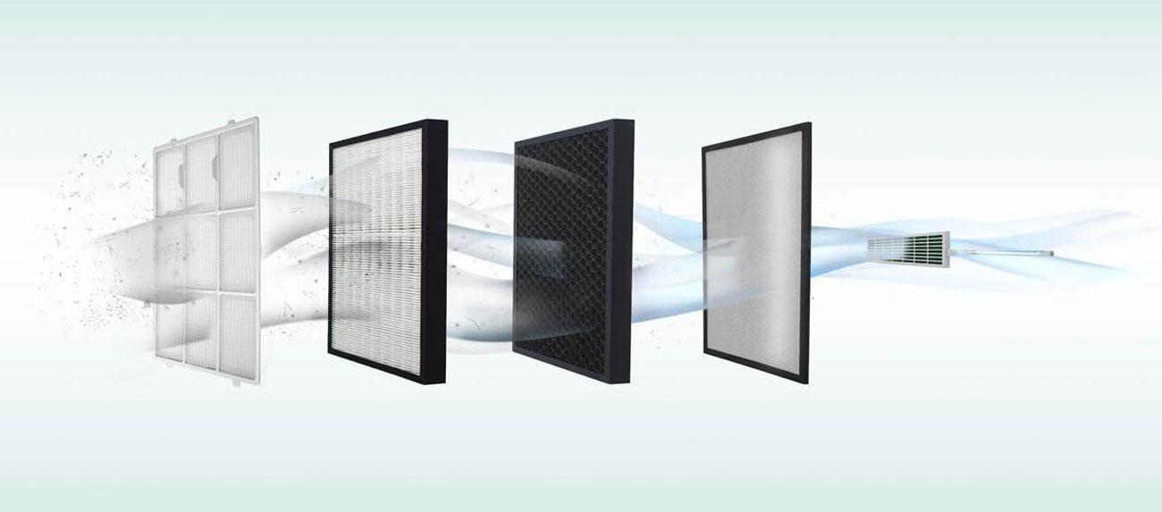 Filtry oczyszczacza DeLonghi AC 230