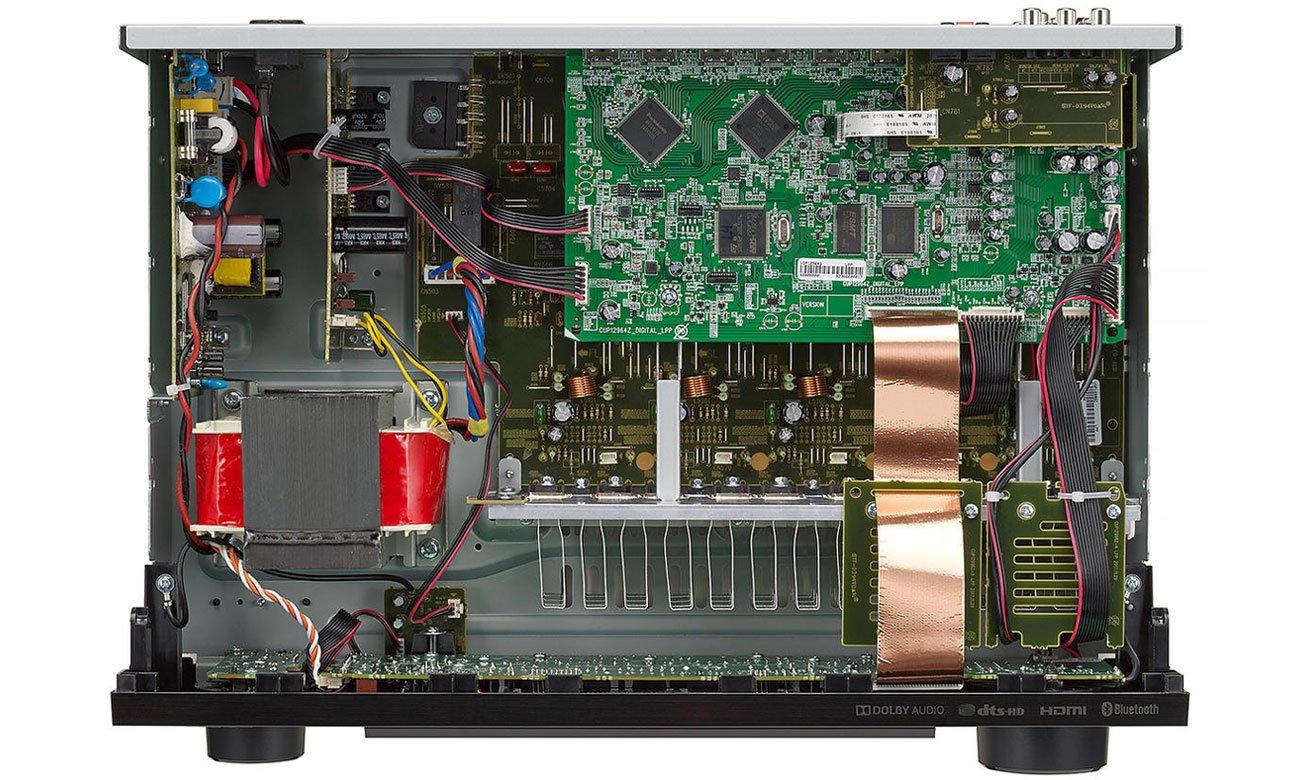 Budowa amlplitunera Denon AVR-X250BT