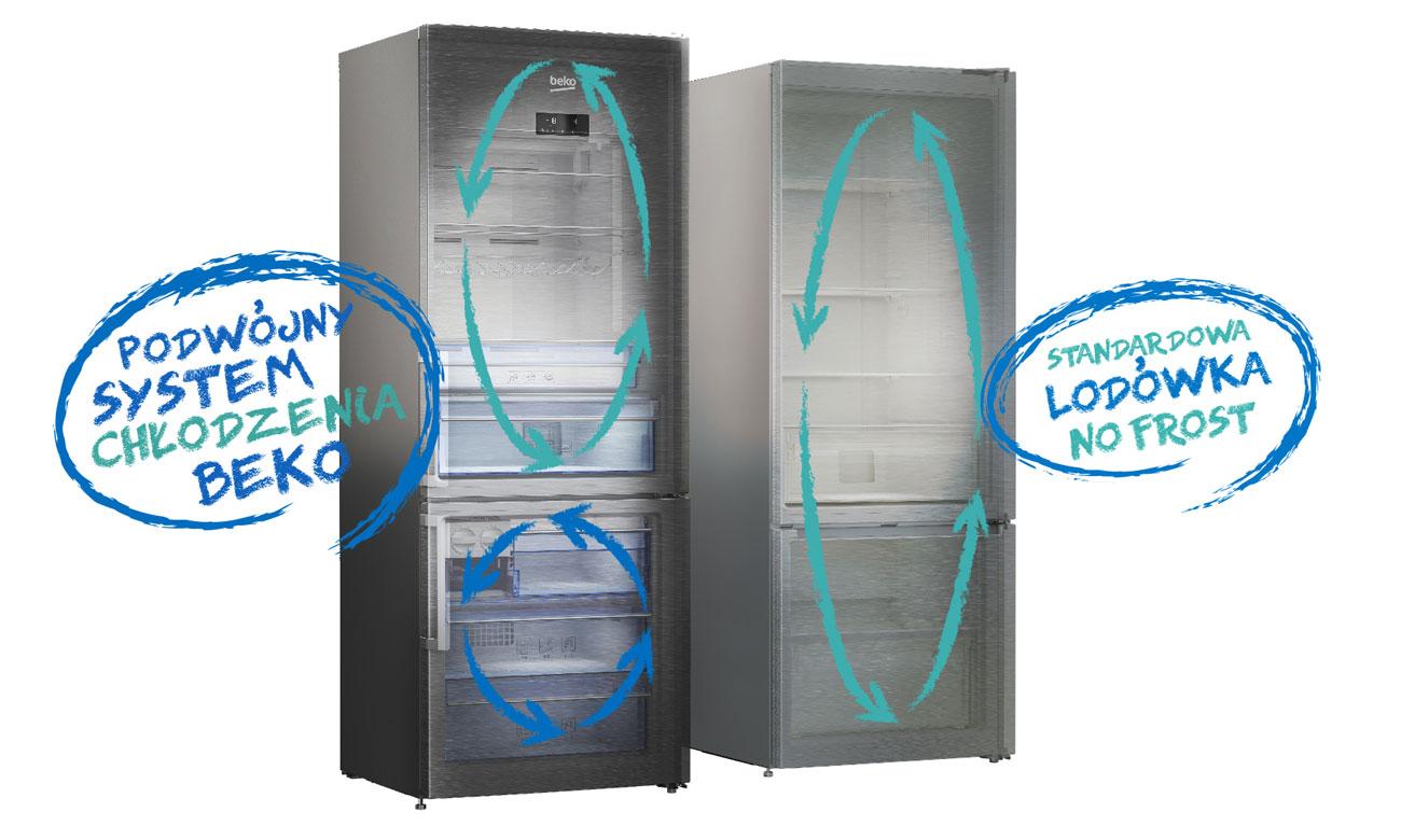 Koniec z rozmrażaniem lodówki, dzięki technologii NeoFrost w lodówce Beko CNA400EC0ZW