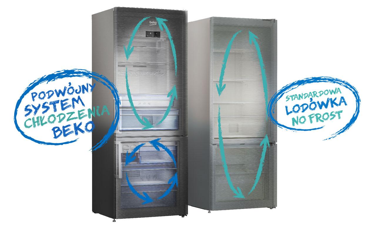 Równomierny obieg powietrza i bez rozmrażania, dzięki technologii NeoFrost w lodówce Beko GN163220X