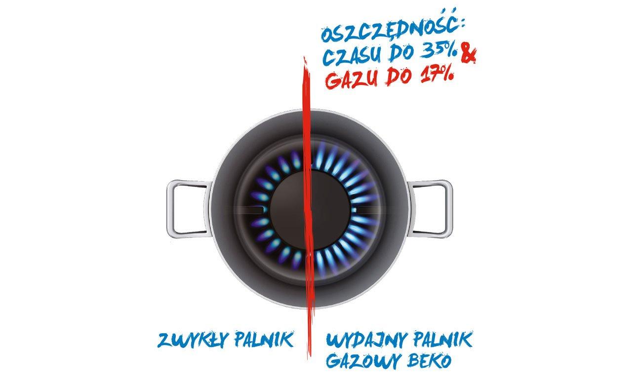 Zapalarka gazu w płycie gazowej Beko HILL75235S
