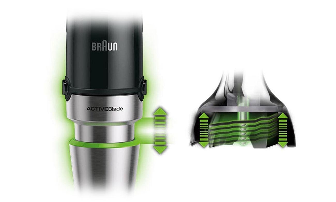 Innowacyjna technologia ACTIVEBlade w Braun MQ 9027 Multiquick 9