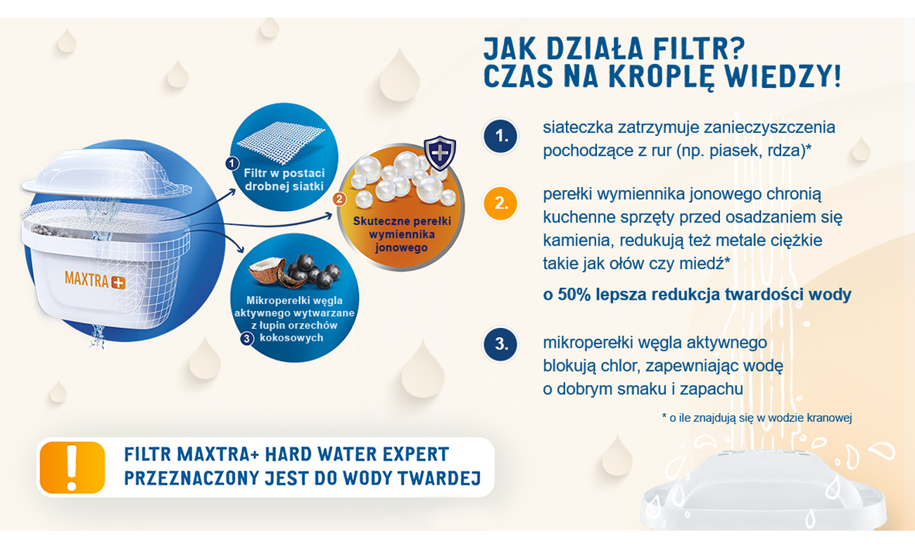 Filtr do wody Brita MAXTRA+ Hard Water Expert
