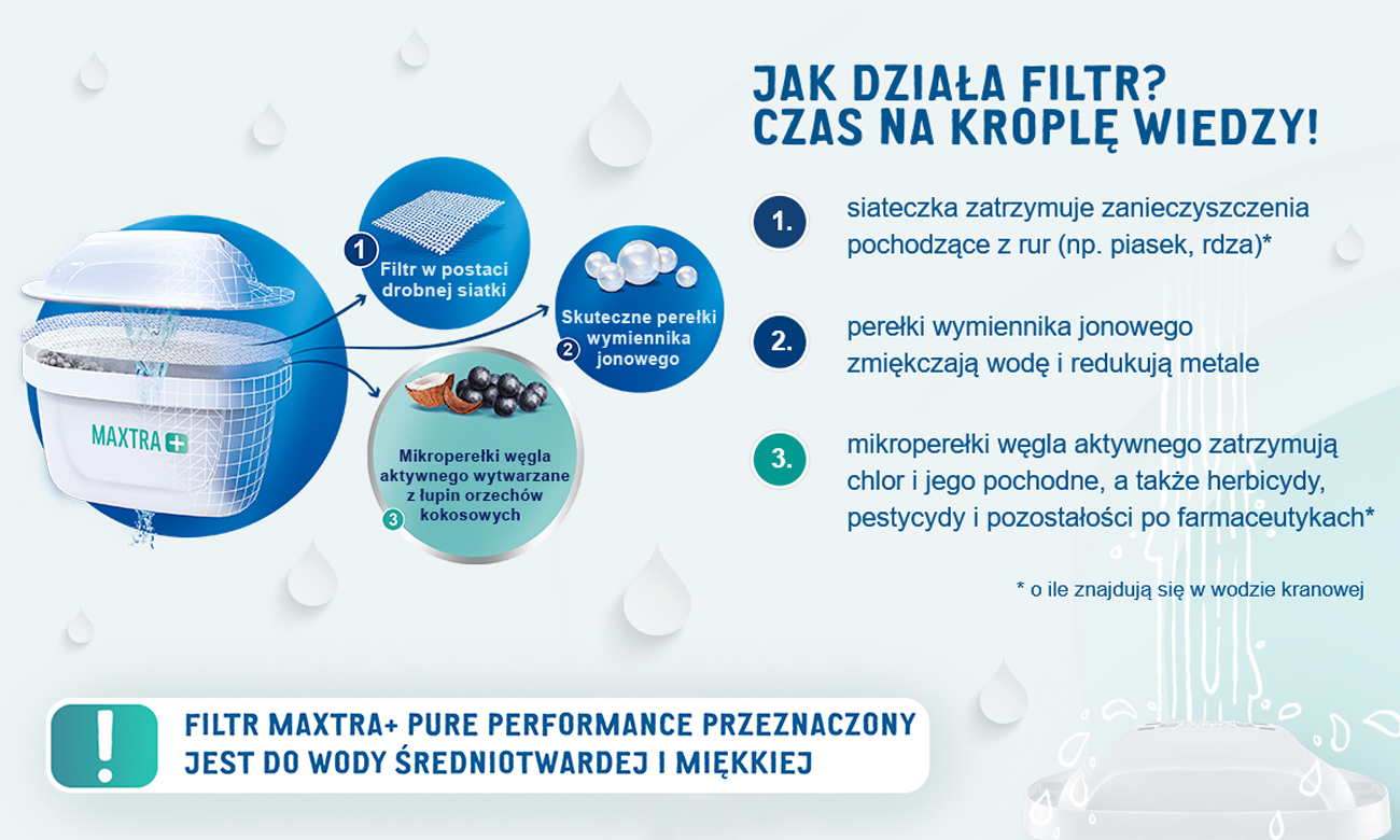 Filtr do wody Brita MAXTRA+ Pure Performence