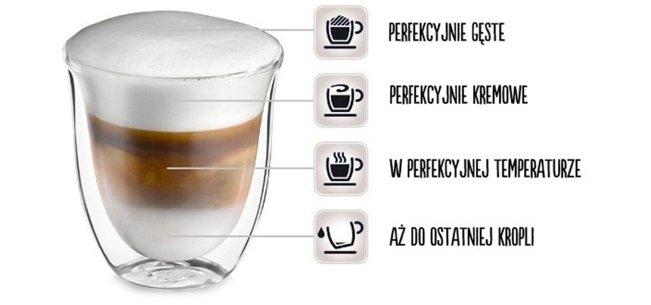 perfekcyjne cappuccino w DeLonghi Dinamica ECAM 350.55.B