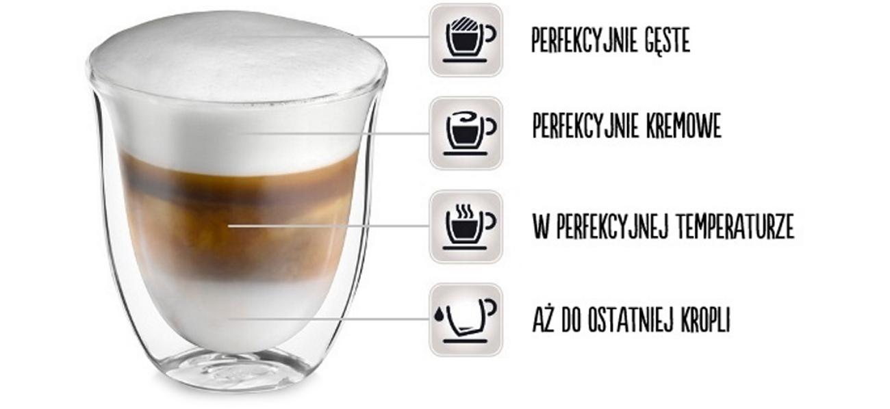 Doskonałe cappuccino z ekspresu DeLonghi Eletta Cappuccino ECAM 44.660.B