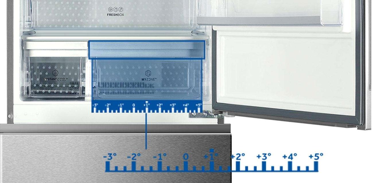 Zewnętrzny panel sterowania LED w Haier CFE635CSJ