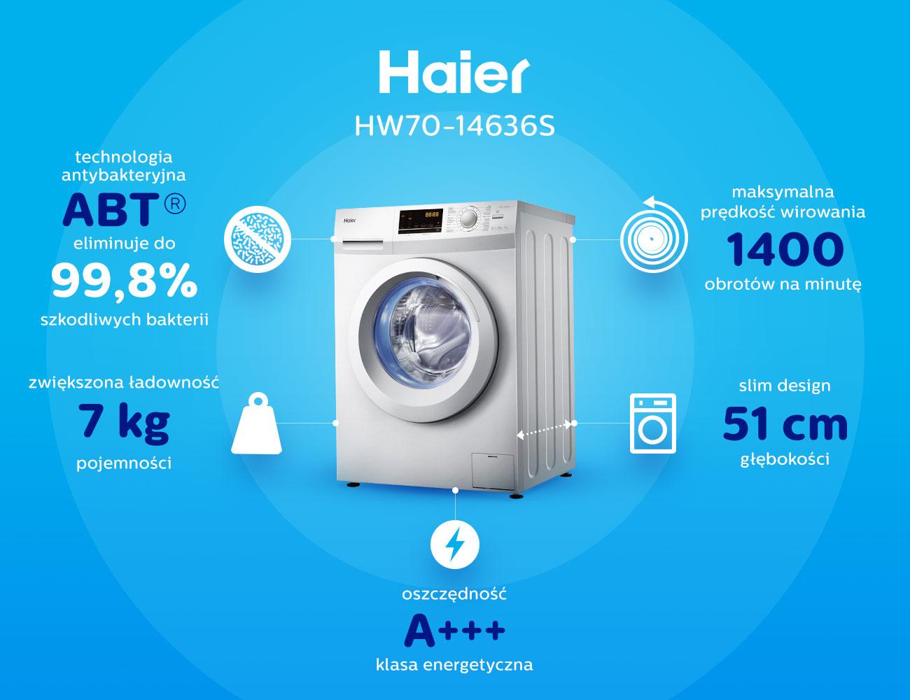Unikalne technologie w Haier HW70-14636S