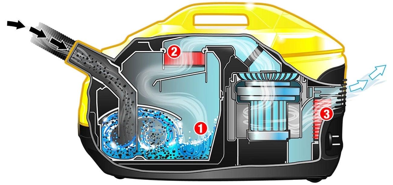 Odkurzacz z filtrem wodnym Karcher DS 6 1.195-220.0