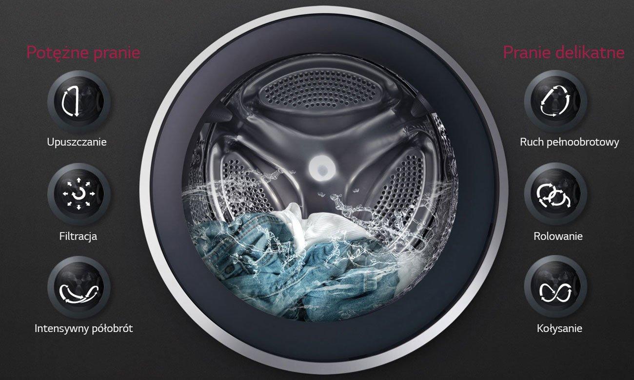 Technologia 6 Motion w pralce LG F2J5WN3W