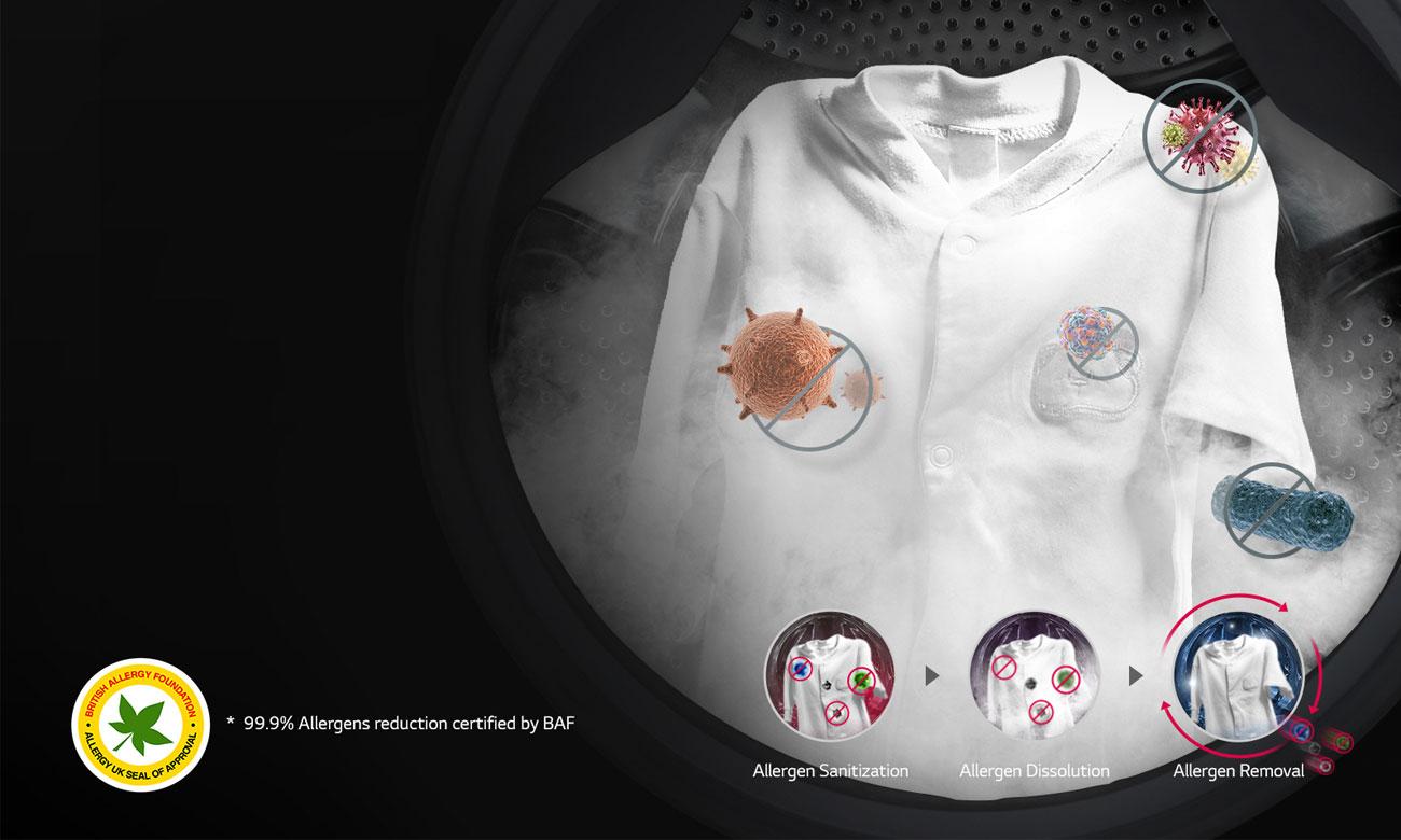 Specjalny program dla alergików w pralce LG F2J6QY8S
