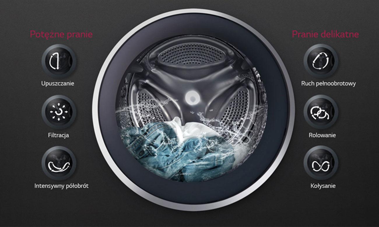 Wytrzymały silnik Direct Inverter Drive w pralce LG F0J5NN3W