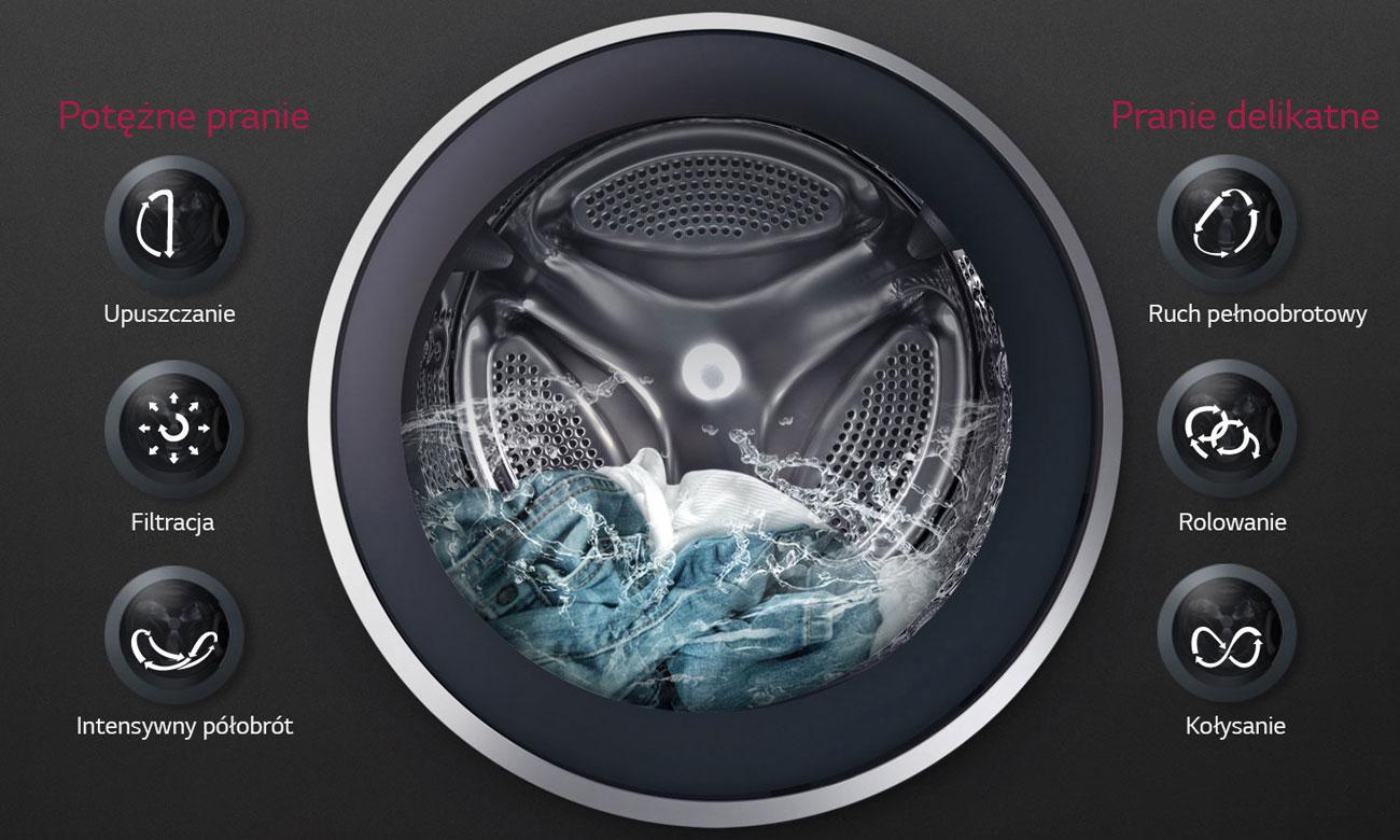 Technologia 6 Motion w pralko-suszarce LG F2J7HG2W