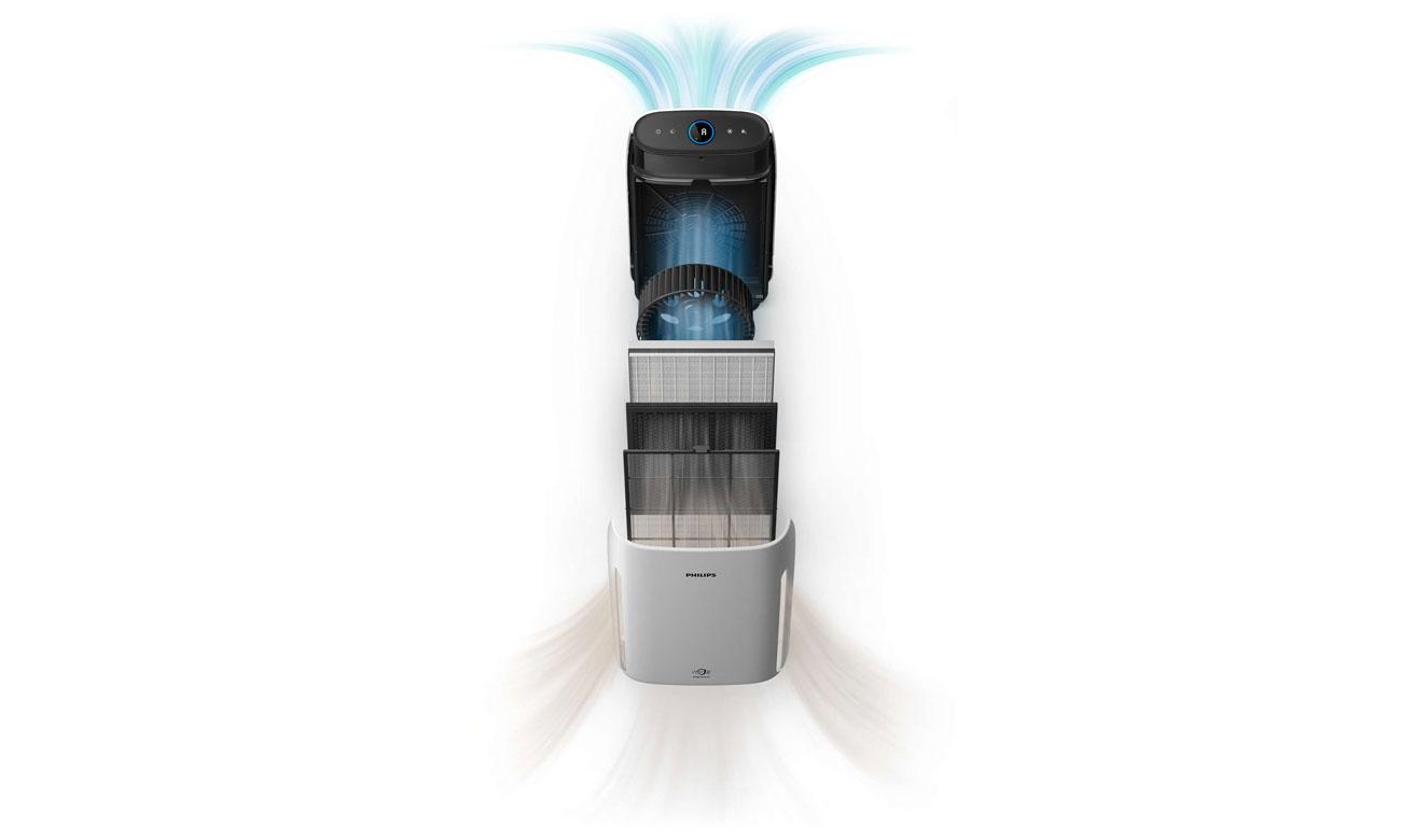 Czyste powietrze w Twoim domu dzięki Philips AC1217/50 Series 1000