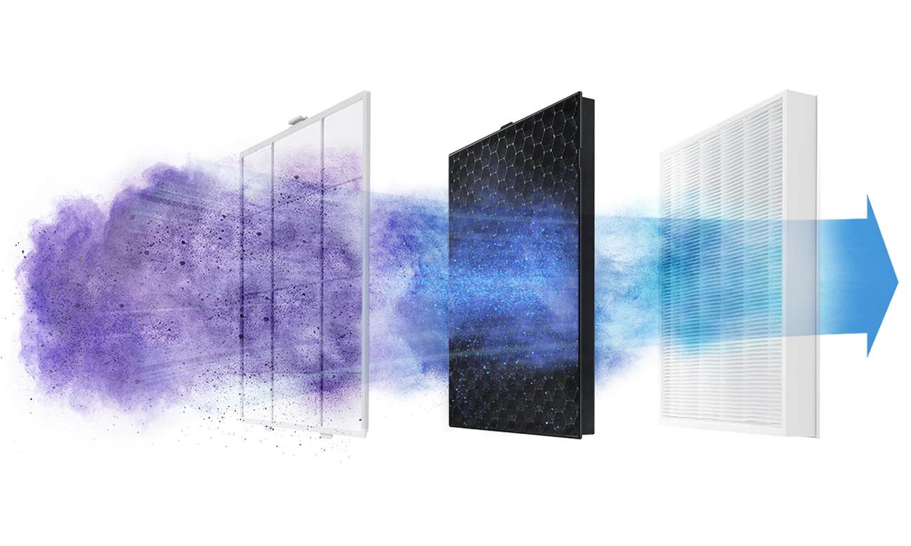 Oczyszczacz powietrza Samsung AX90R7080WD z filtrem HEPA