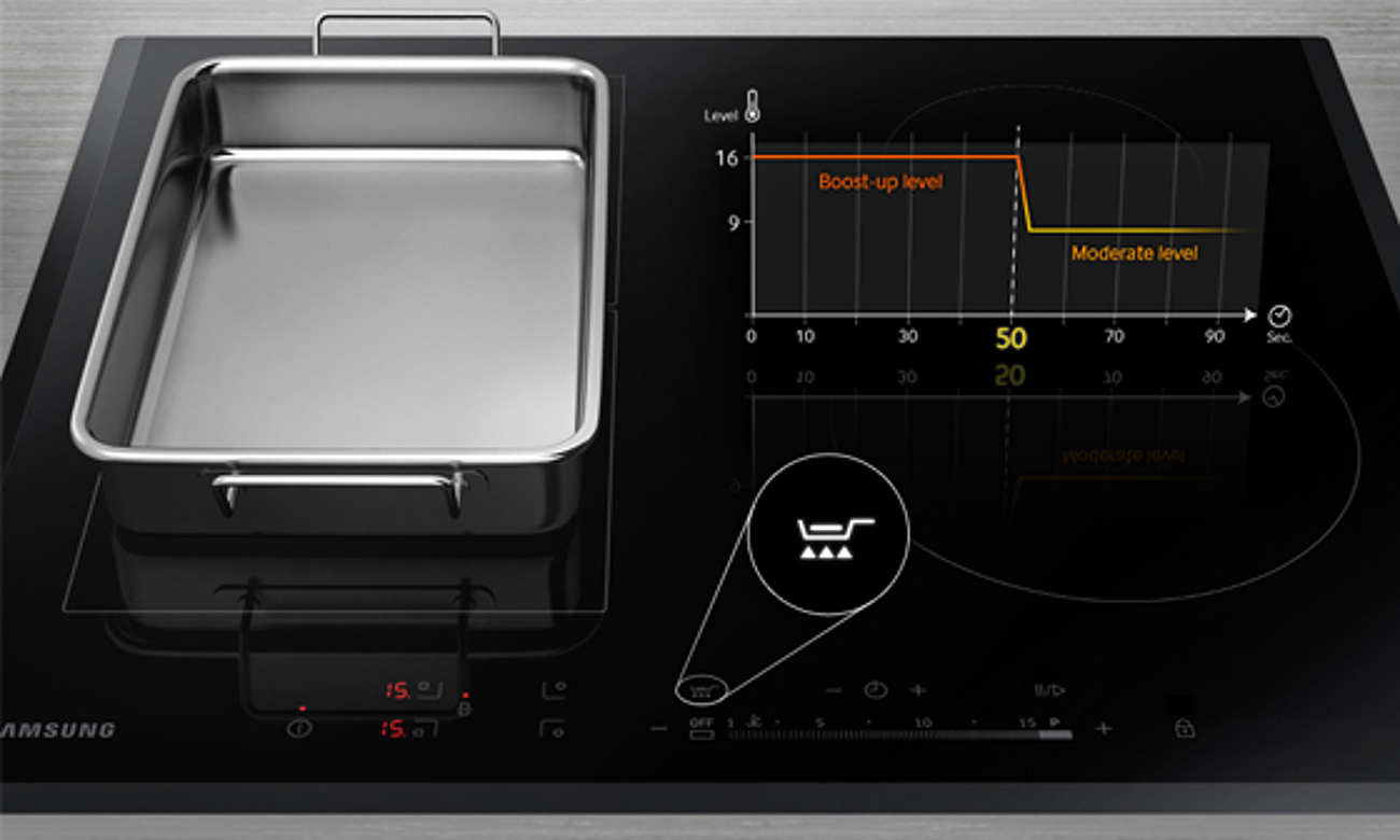 Płyta Samsung NZ64H57479K posiada ready pan