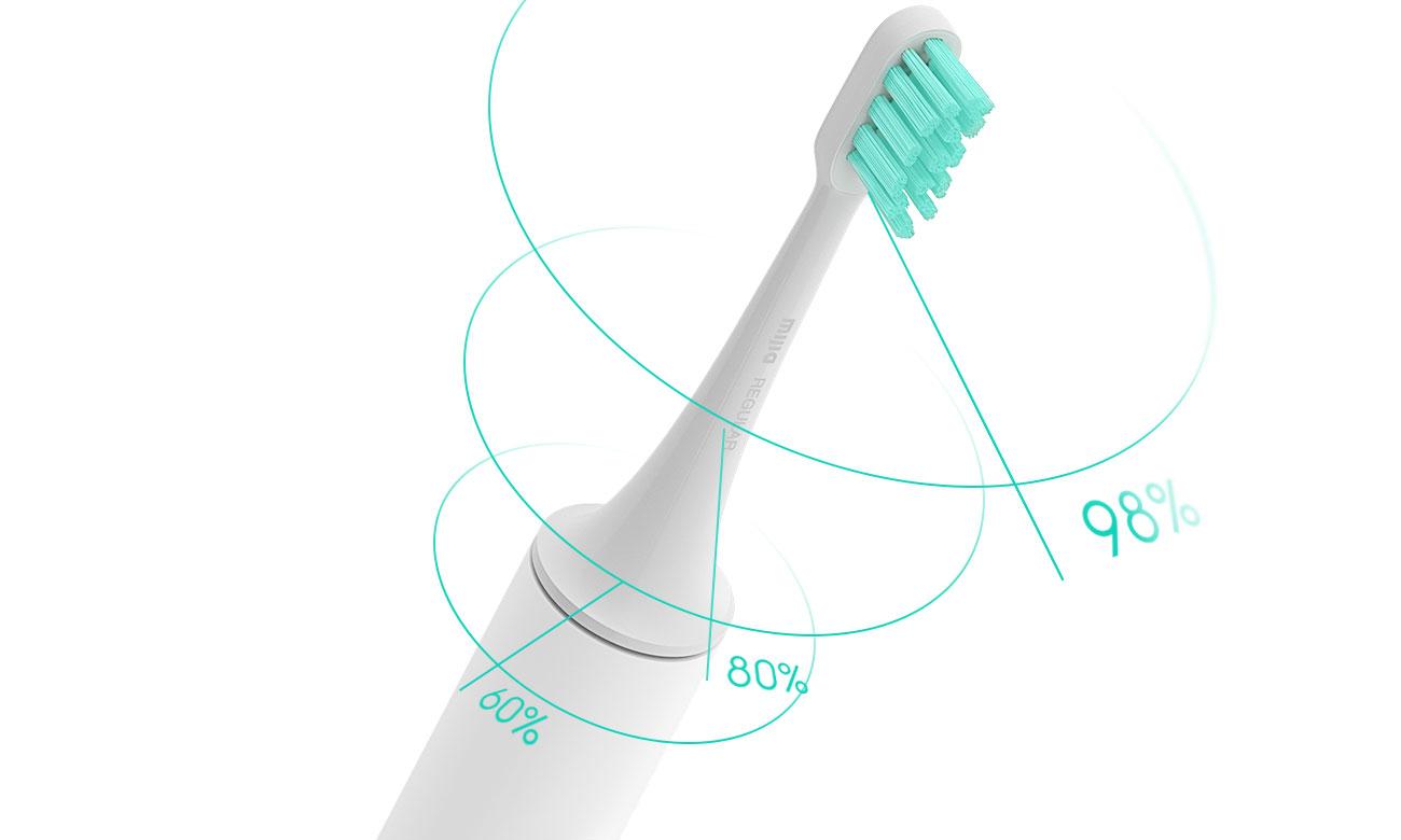 Szczoteczka soniczna Xiaomi Mi Electric Toothbrush