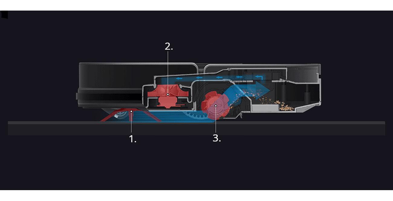 Trójstopniowy system czyszczenia w robocie Zaco A9s