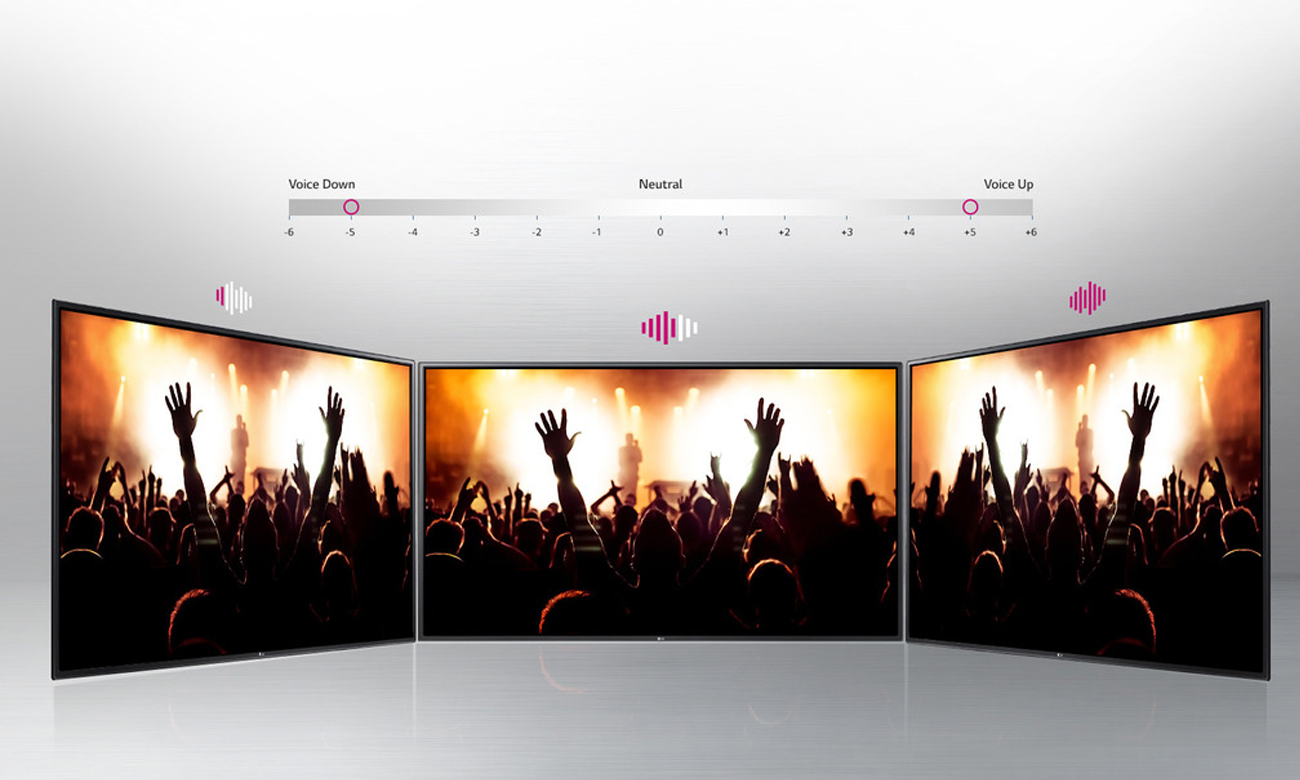Funkcja Clear Voice w telewizorze LG 43LH570V