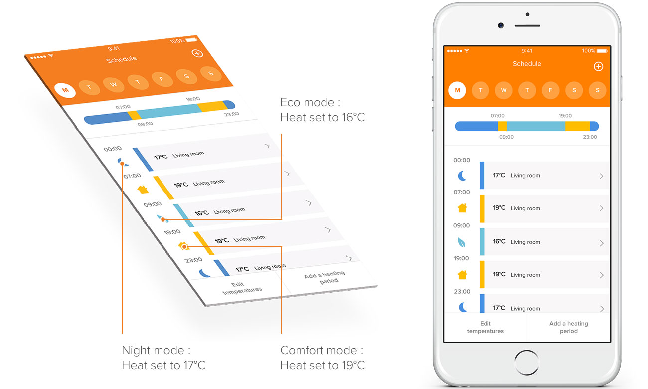 Inteligentny termostat Netatmo