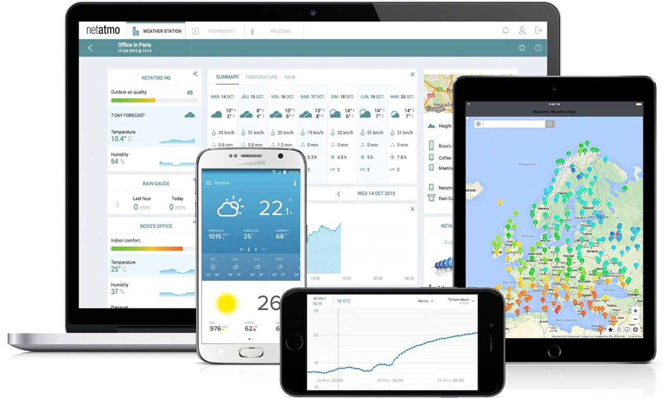 Netatmo Stacja pogodowa aplikacja