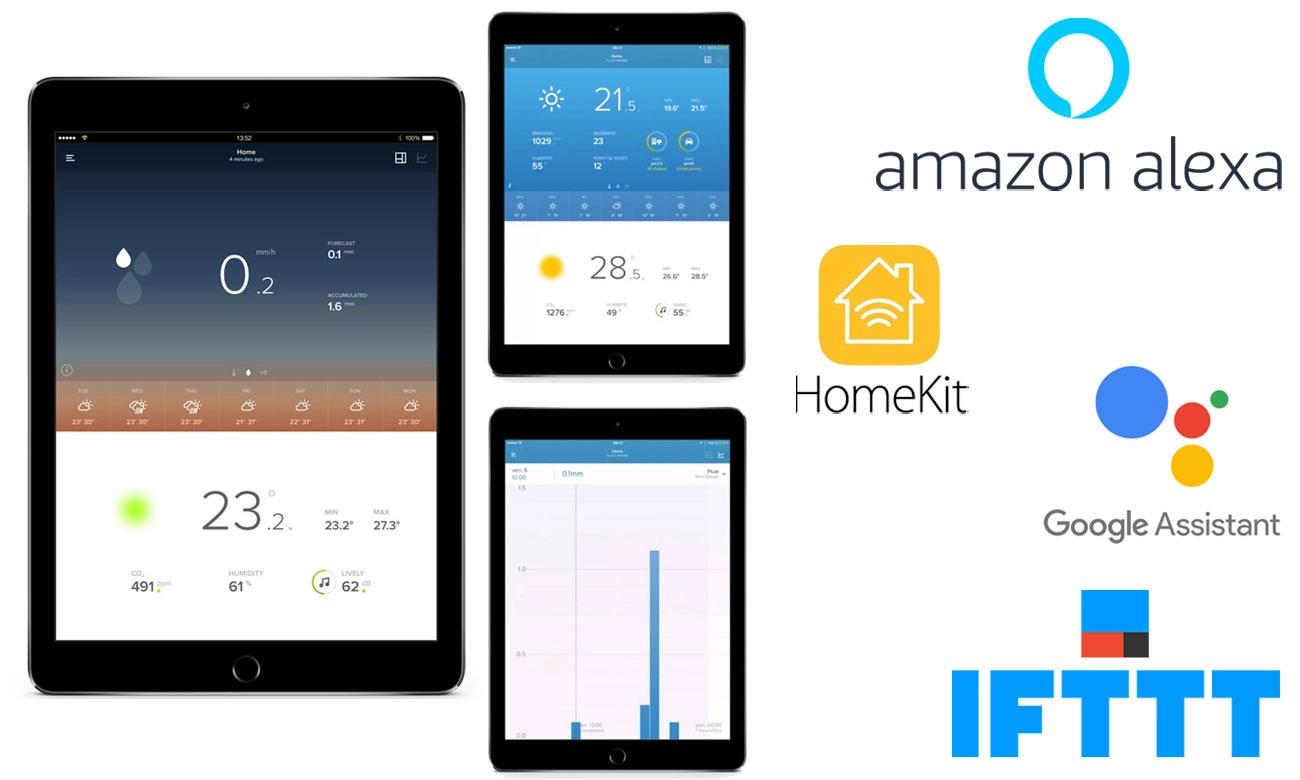 Urządzenia do Tworzenia inteligentnego domu NetAtmo
