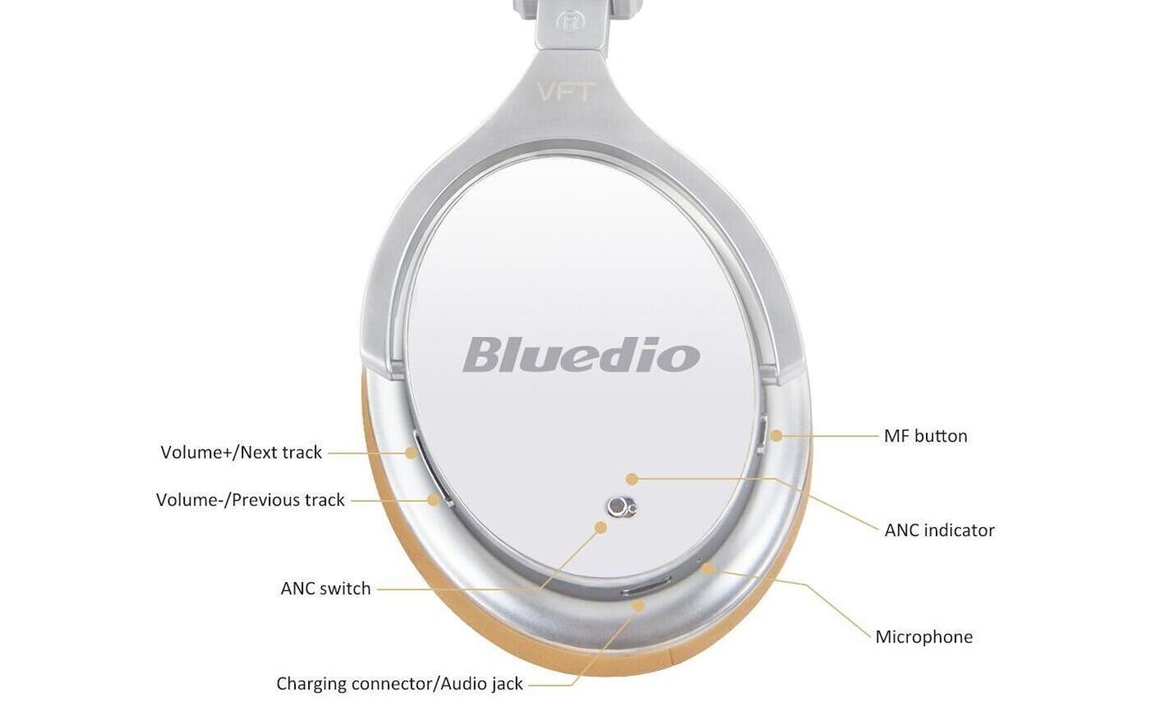 Słuchawki bezprzewodowe Bluedio F2 Bluetooth białe