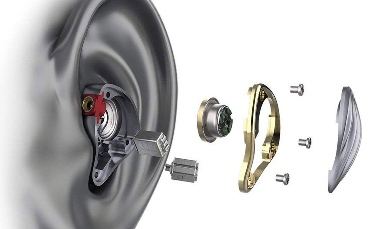 Innowacyjna budowa słuchawek dokanałowych FiiO FH5