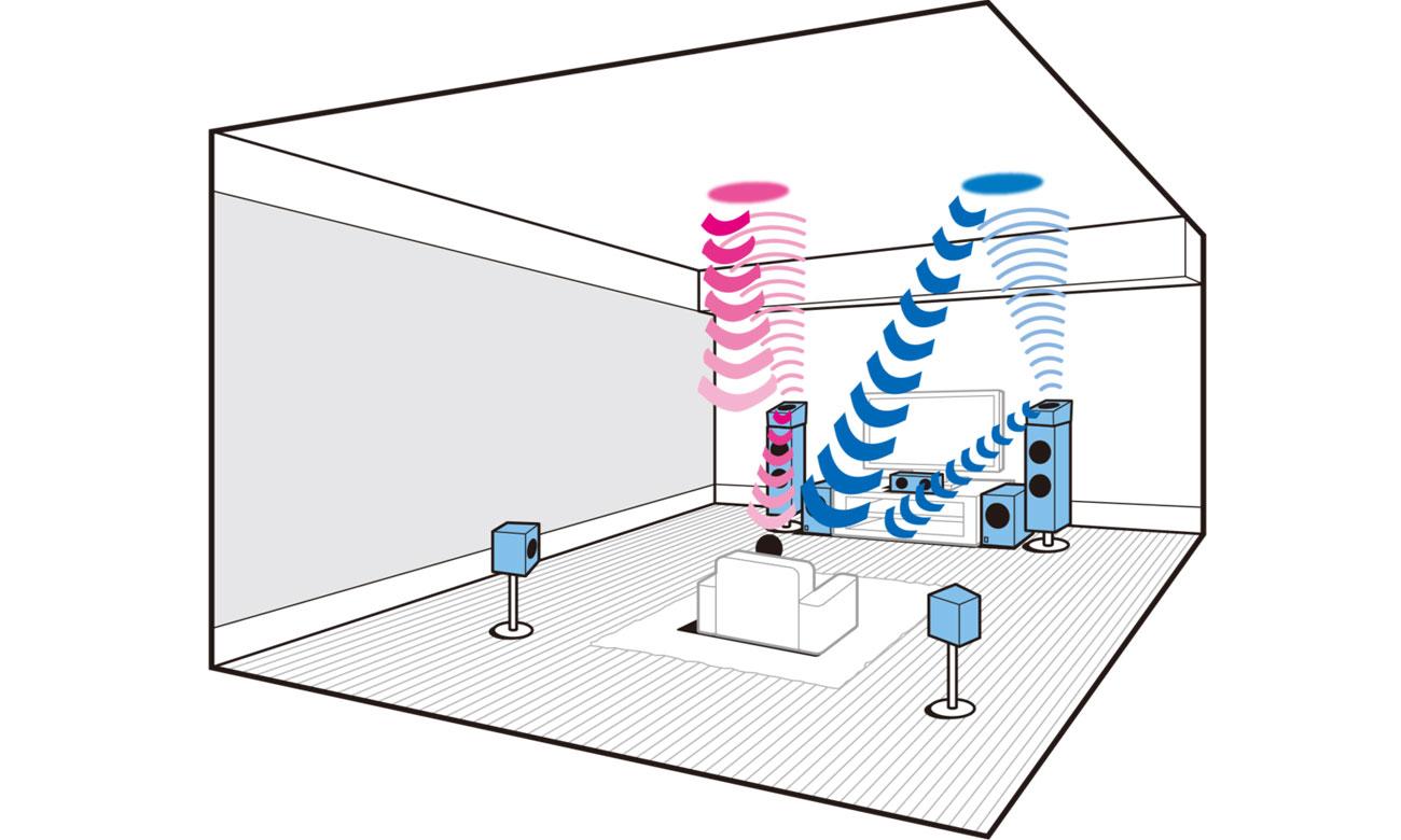 Amplituner z obsługą Dolby Atmos Pioneer VSX-534D