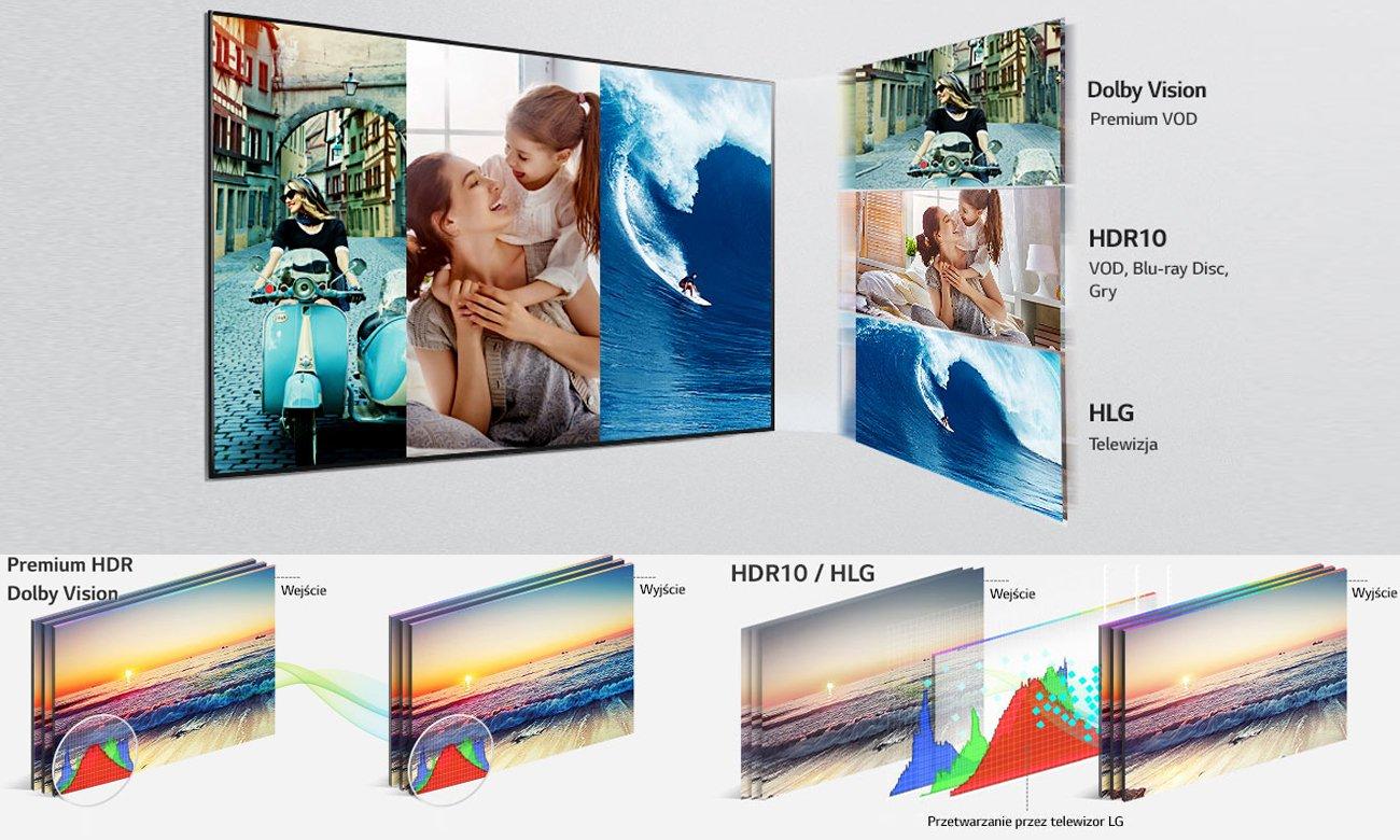Telewizor z HDR LG 55UJ6307 55 calowy