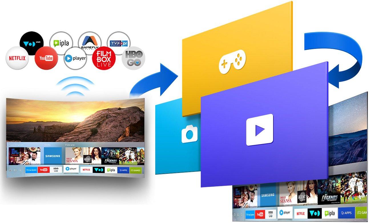 Łączność Wi-Fi w telewizorze Samsung UE55K6300