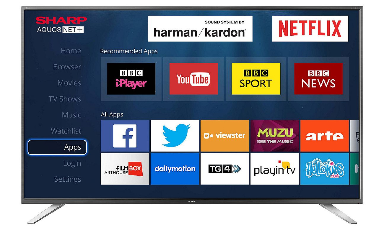 Telewizor Sharp LC65CUG8062E Smart TV